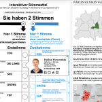Vorab-Stimmzettel für Berlin